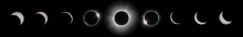 Stages of an eclipse